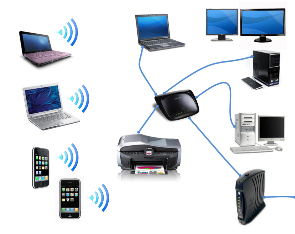 Home Networks and WiFi