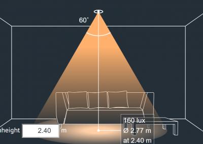Mid Angle Downlight Chart